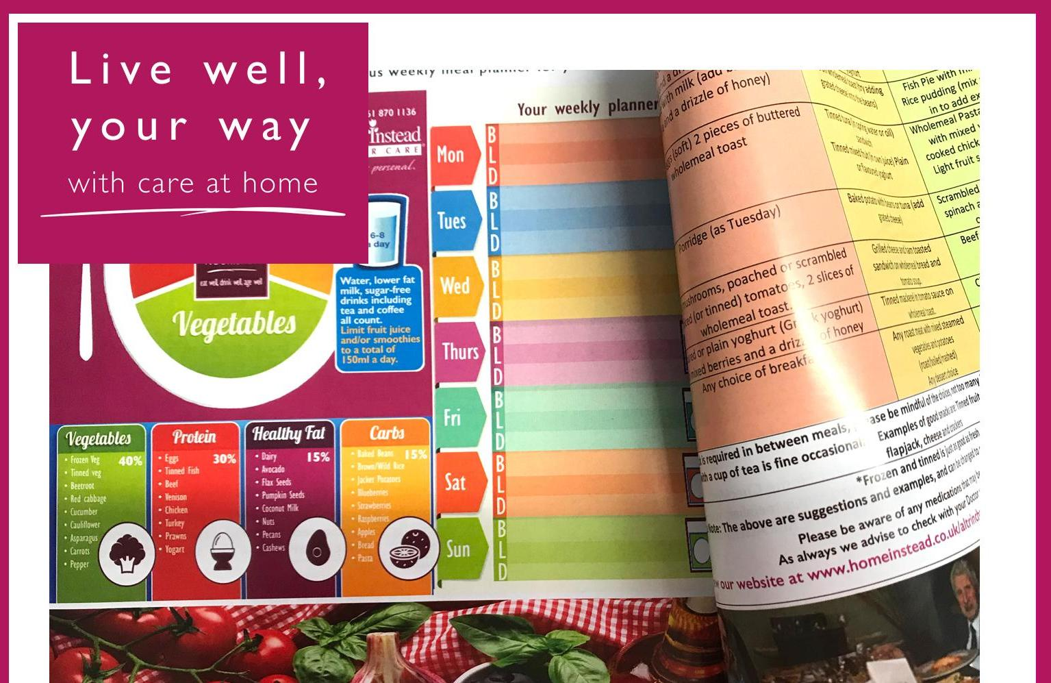 Meal Planner in Live well, you way magazine